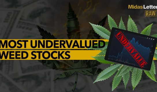 Most Undervalued Weed Stocks